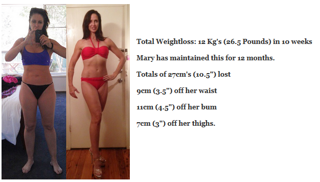 mary-results